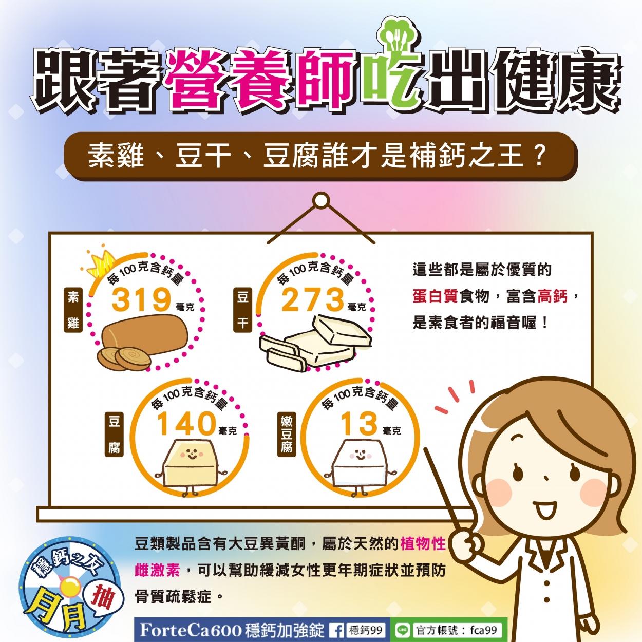 穩鈣7月-月月抽-豆干